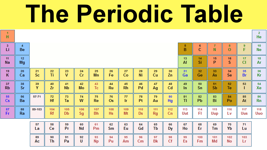 Periodic table of elements your ready guide for knowing about periodic table urtaz Choice Image